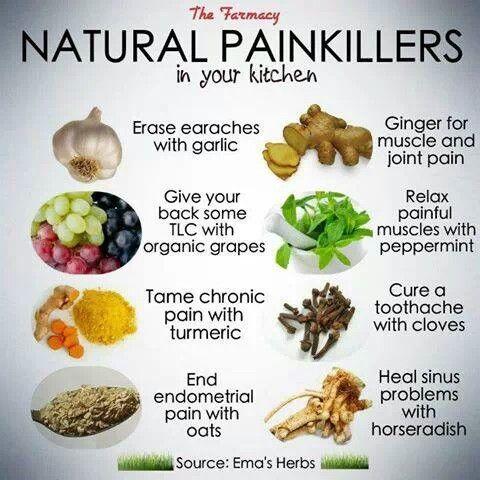 Natural pain killers food