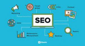 How does SEO work in Ranking?