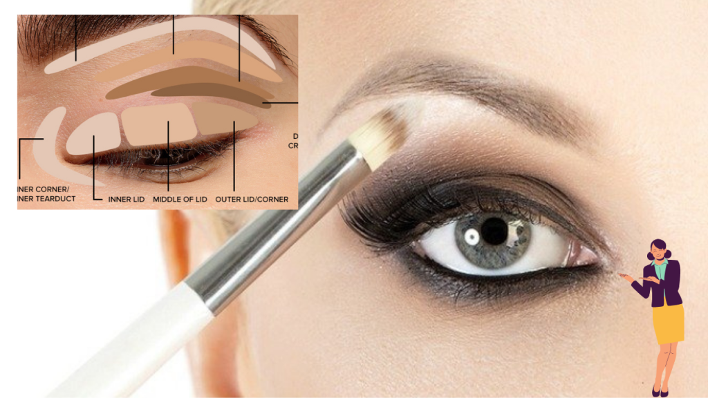 how to apply eye-shadow?